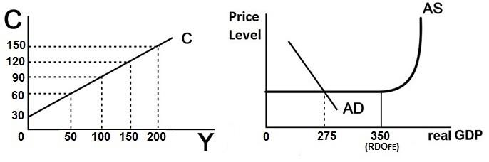 macroeconomics lesson 1 activity 1 answer key